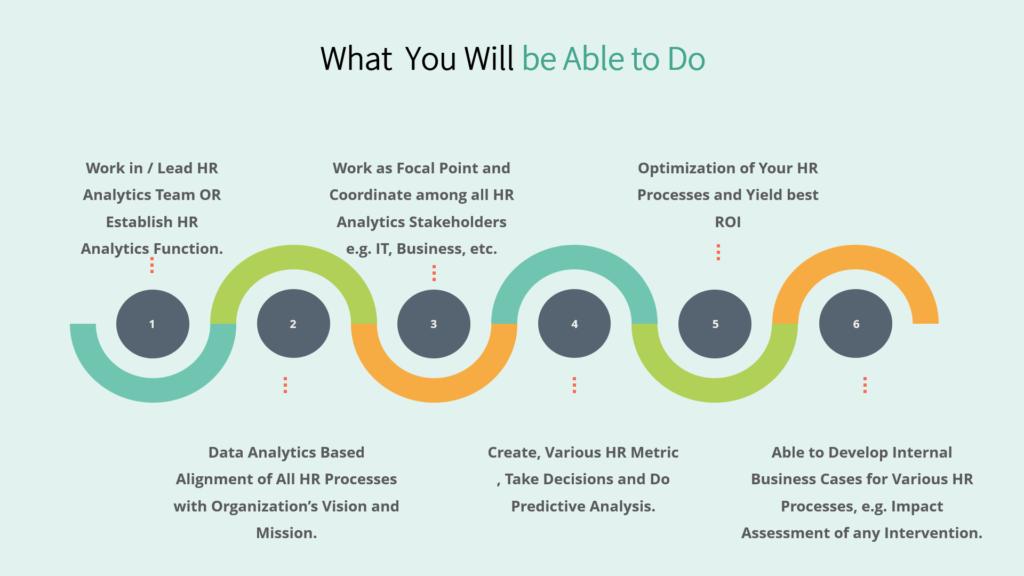 HR Analytics Course Benefits